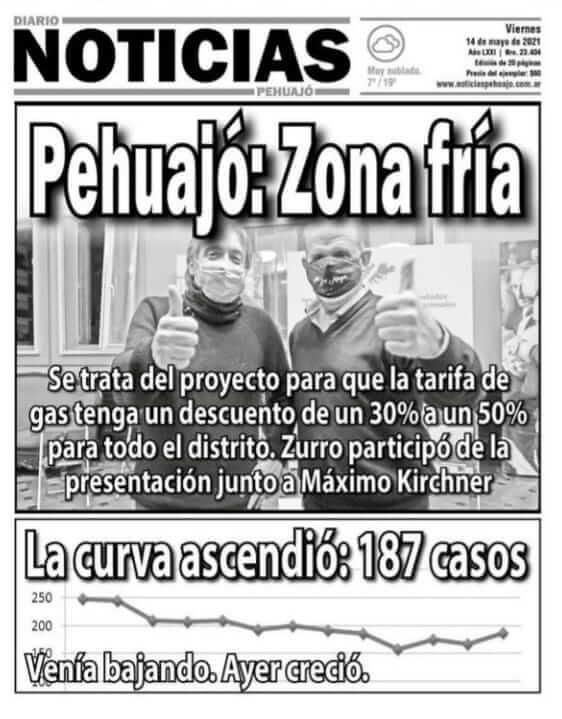 #LA TAPA #NOTICIAS. #Diario